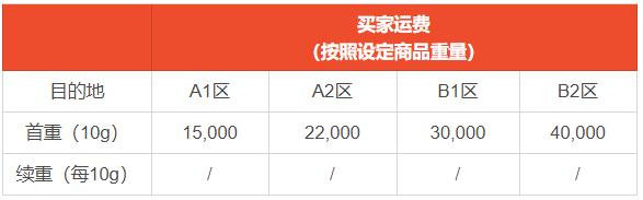 Shopee越南站点SLS-Standard Express运费调整
